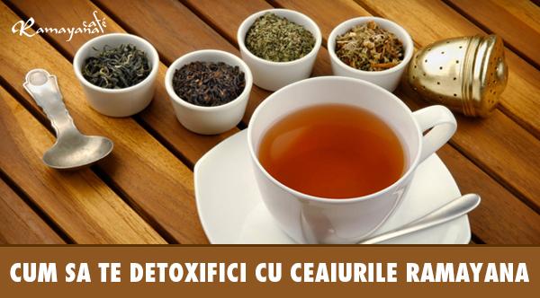 detoxIifiere ceaiI